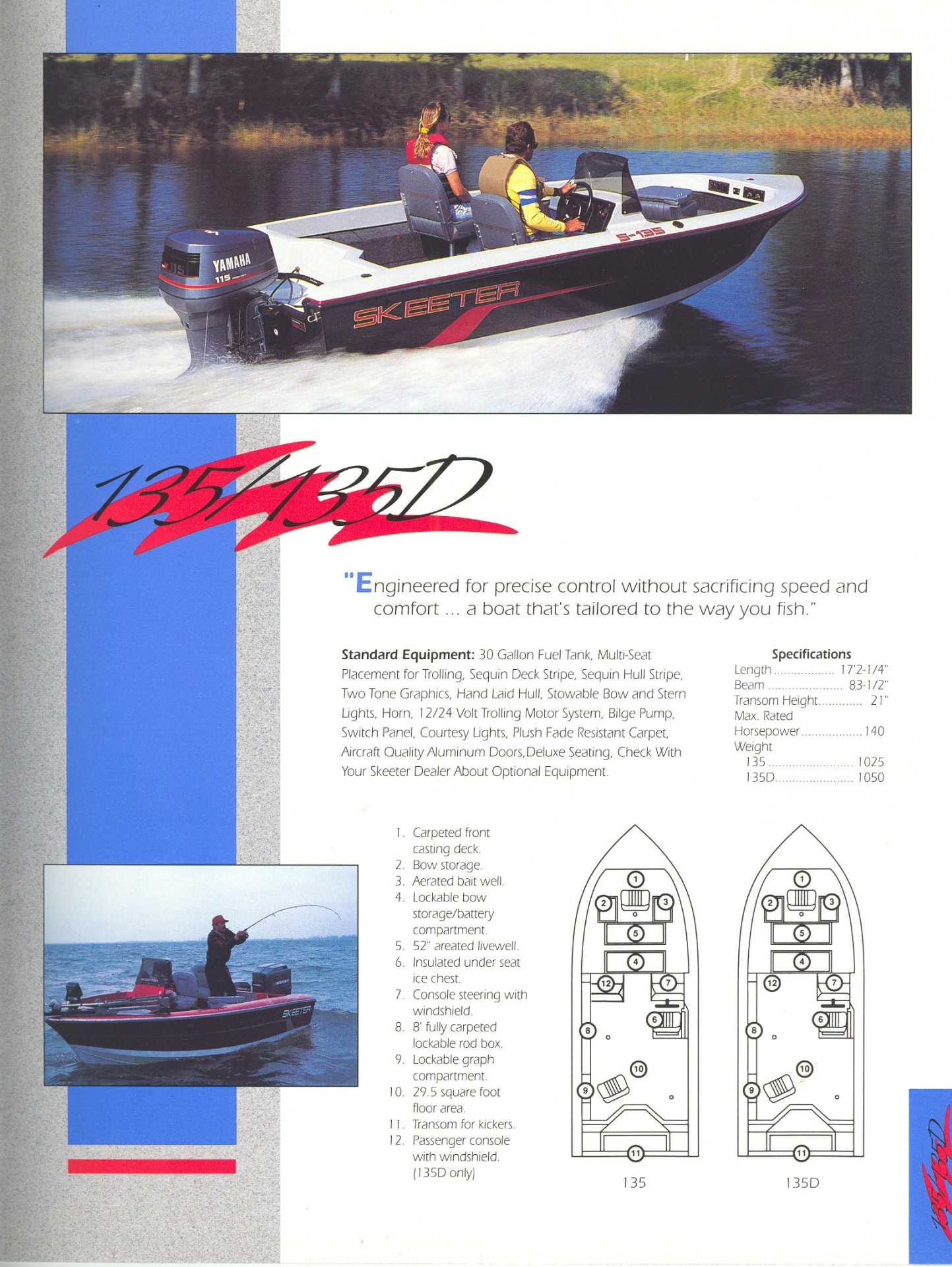 1991 Skeeter Boats Brochure Switch Panel Wiring Diagram Click To Return