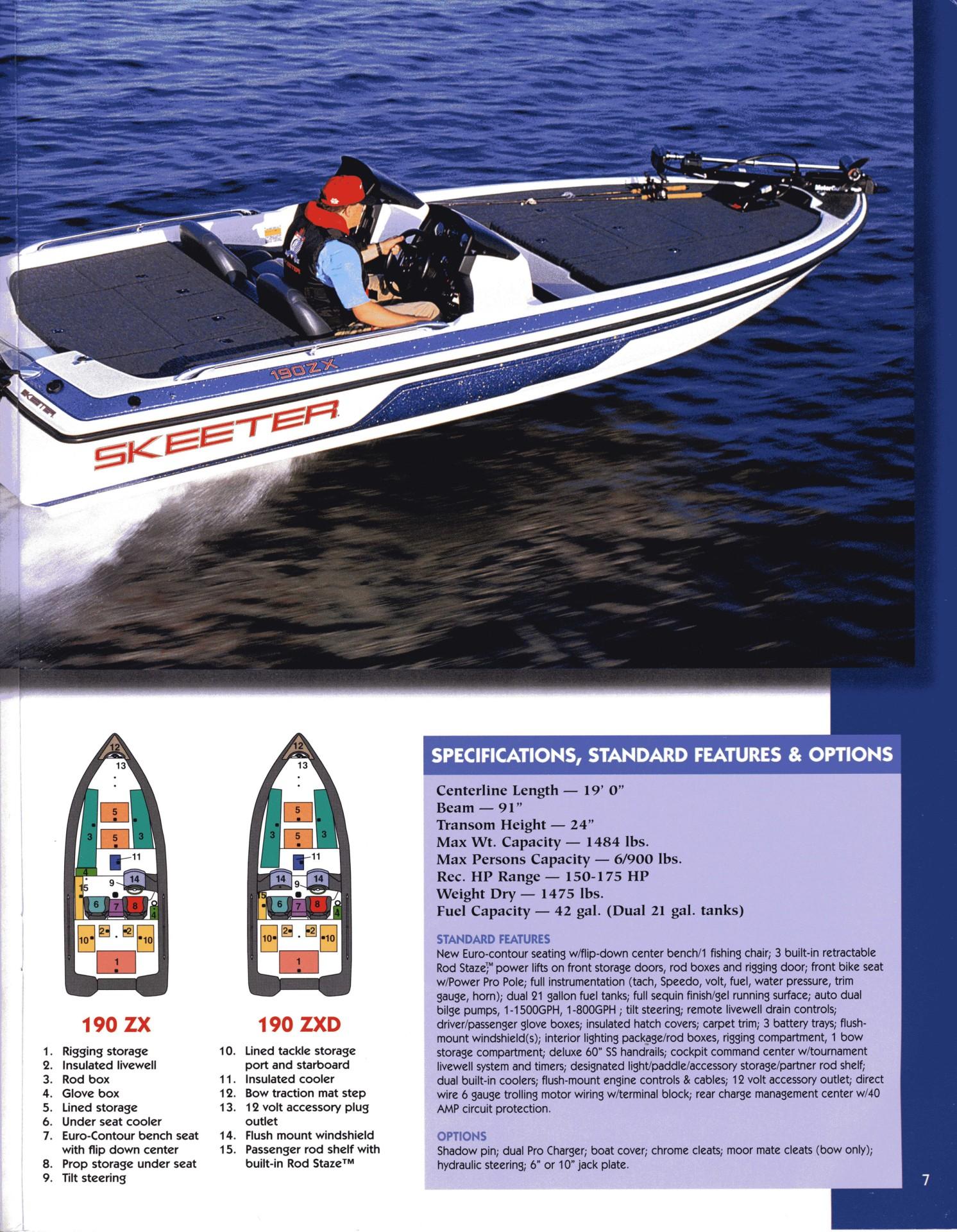 Skeeter Bass Boat Wiring Diagram