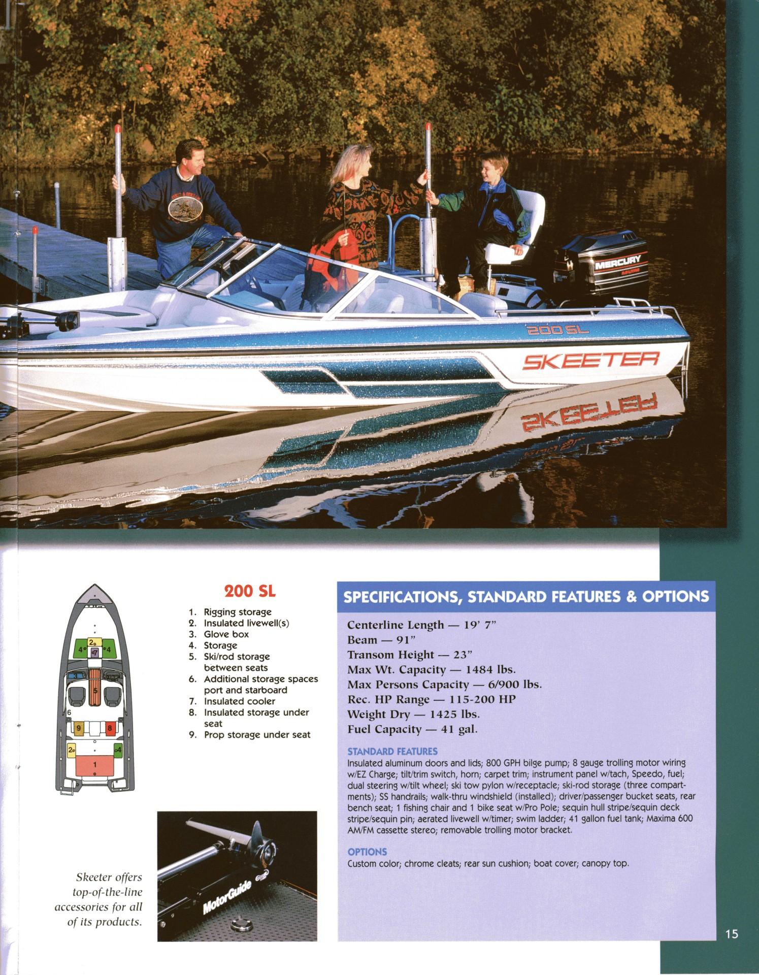Skeeter Ss90 Wiring Diagram Schematics Boats 1995 Fishing 1997 Bass Boat