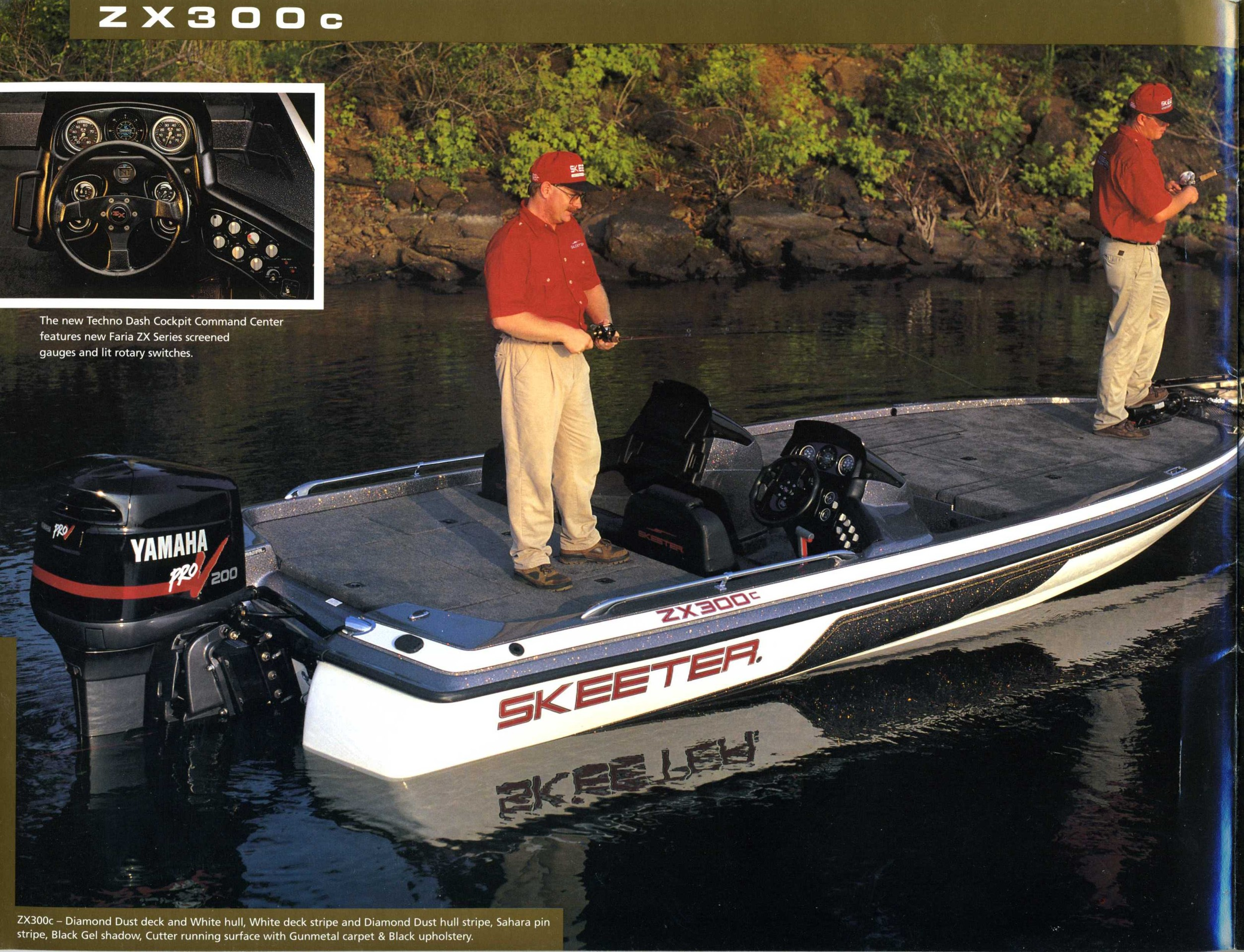 New Fishing Products in 1997: